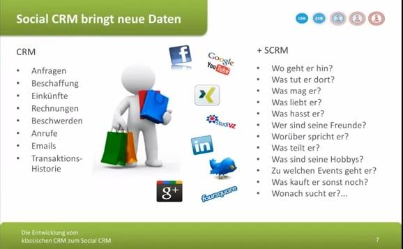Social CRM - neue Daten