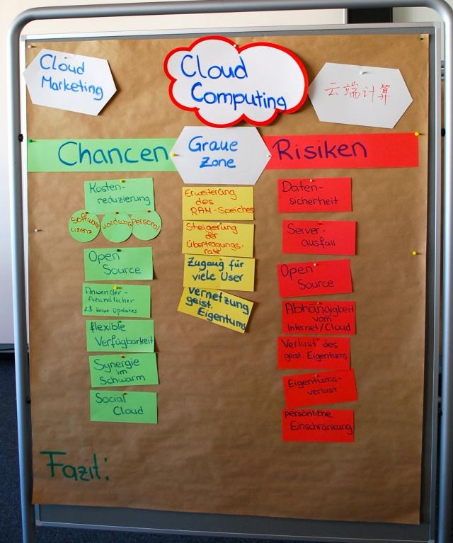 Ergebnis eines produktiven Vormittags im Workshop Cloud-Marketing im Labor MuM an der Hochschule Bremerhaven